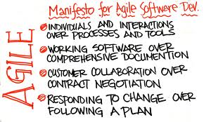 Agile manifesto: A great boon for developers